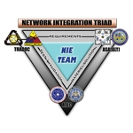 Network Integration Evaluation